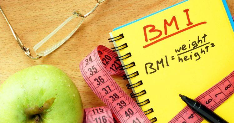 BMI calculator - In Hindi   Kidhealthcenter!